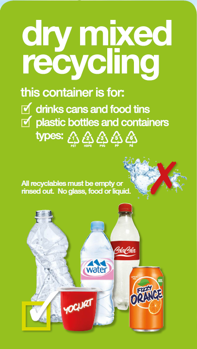 What Can I Recycle Sustainability Services