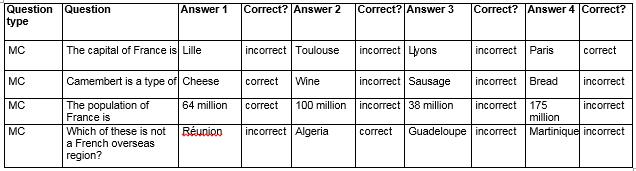 Blackboard: creating Test questions offline - Blackboard